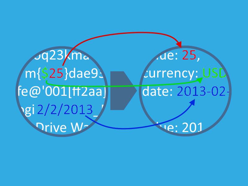 Electric Freefall — Teradata ODBC connection using Python on